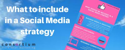 what to include in a social media strategy